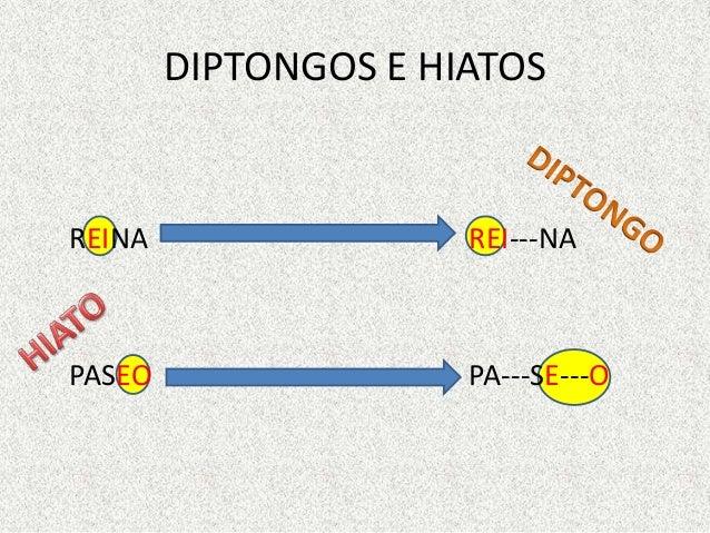DIPTONGOS E HIATOS  REINA REI---NA  PASEO PA---SE---O