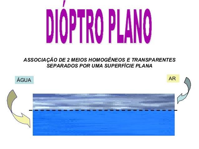 ASSOCIAÇÃO DE 2 MEIOS HOMOGÊNEOS E TRANSPARENTESSEPARADOS POR UMA SUPERFÍCIE PLANAARÁGUA