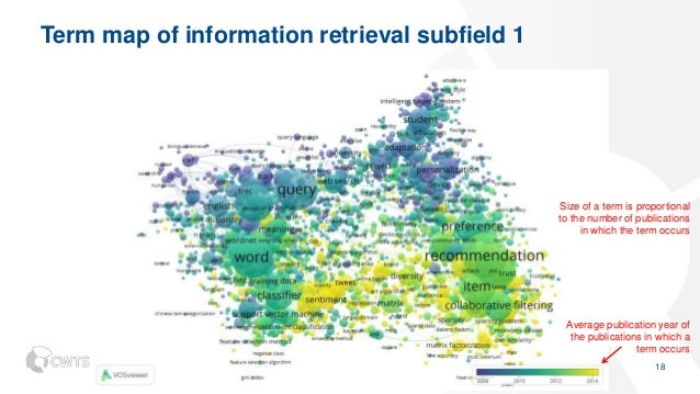 Scientific information retrieval: Challenges and opportunities on information tracking, information collection, information transfer, information control, information technology, information systems, information extraction, information security, information seeking behavior, information delivery, information access, information integration, information theory, information dissemination, information distribution, information research, information seeking strategies,