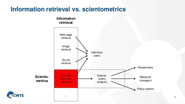 Scientific information retrieval: Challenges and opportunities Slide 3