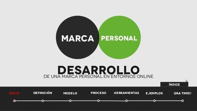 personaldesarrollode una marca personal en entornos onlineInicio definición proceso herramientas ejemplos Q&A TIME!!modelo...