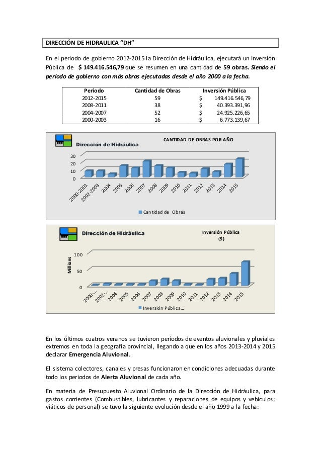 """DIRECCIÓN DE HIDRAULICA """"DH"""" En el periodo de gobierno 2012-2015 la Dirección de Hidráulica, ejecutará un Inversión Públic..."""