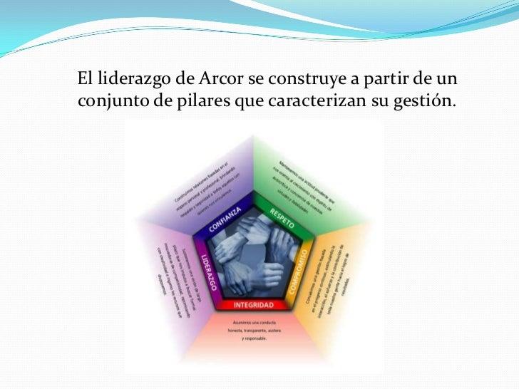 El liderazgo de Arcor se construye a partir de unconjunto de pilares que caracterizan su gestión.