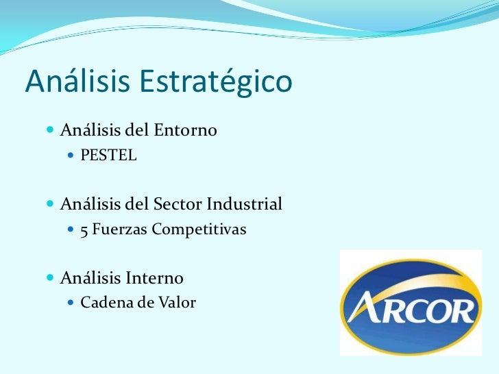 Análisis Estratégico  Análisis del Entorno     PESTEL  Análisis del Sector Industrial     5 Fuerzas Competitivas  Aná...