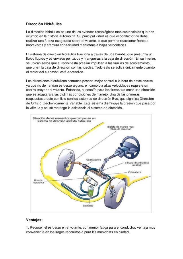 Dirección Hidráulica La dirección hidráulica es uno de los avances tecnológicos más sustanciales que han ocurrido en la hi...