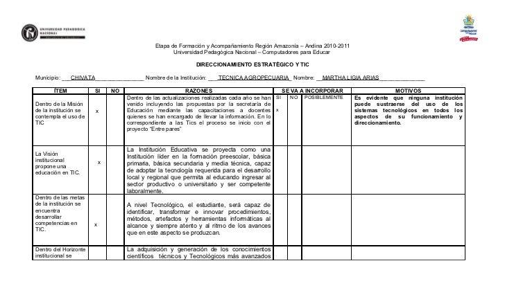 Etapa de Formación y Acompañamiento Región Amazonía – Andina 2010-2011                                                    ...