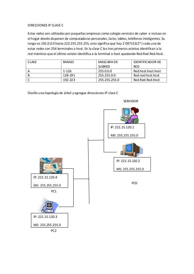 DIRECCIONES IP CLASE C  Estas redes son utilizadas por pequeñas empresas como colegio servicios de cyber e incluso en  el ...