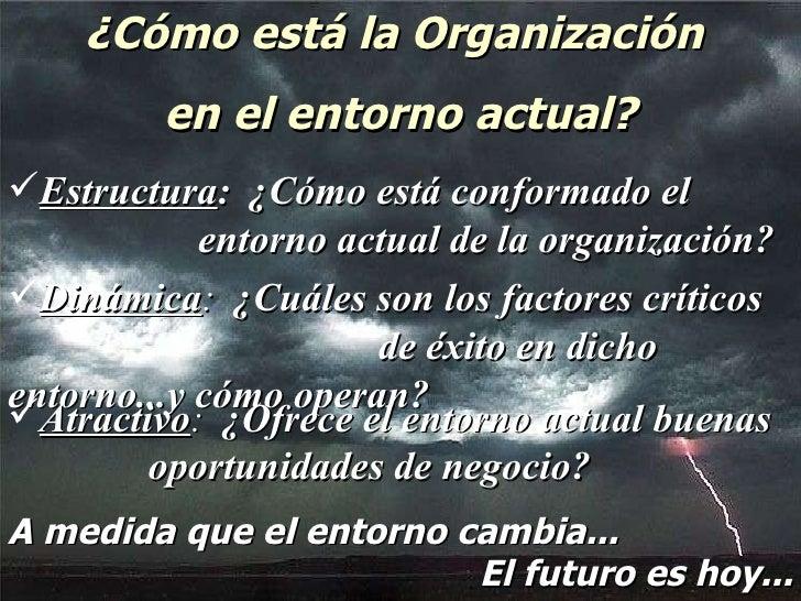 Direccion Estrategica de Negocios - 2010 Slide 2