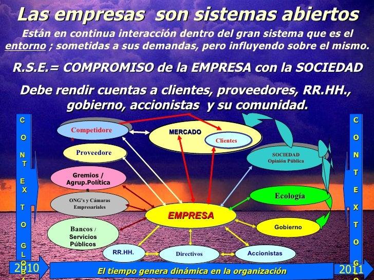 Direccion Estrategica de Negocios - 2010 Slide 3