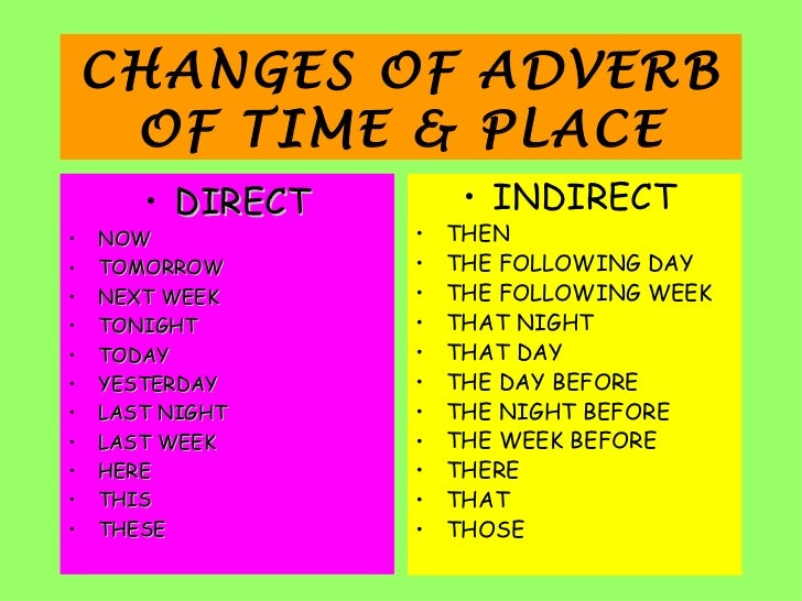 Direct and-indirect-speech  Slide 3