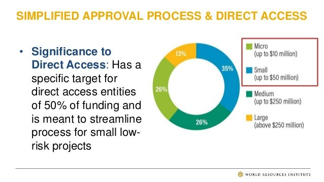 SIMPLIFIED APPROVAL PROCESS KEY TAKEAWAYS • Similar steps in the review process for regular and streamlined processes • Si...