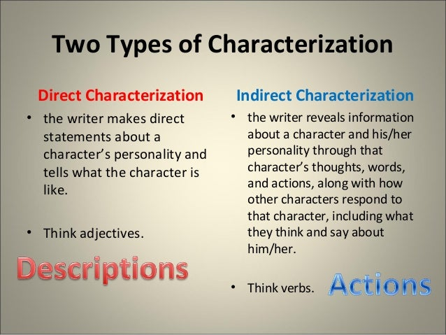 relationship between setting and characterization