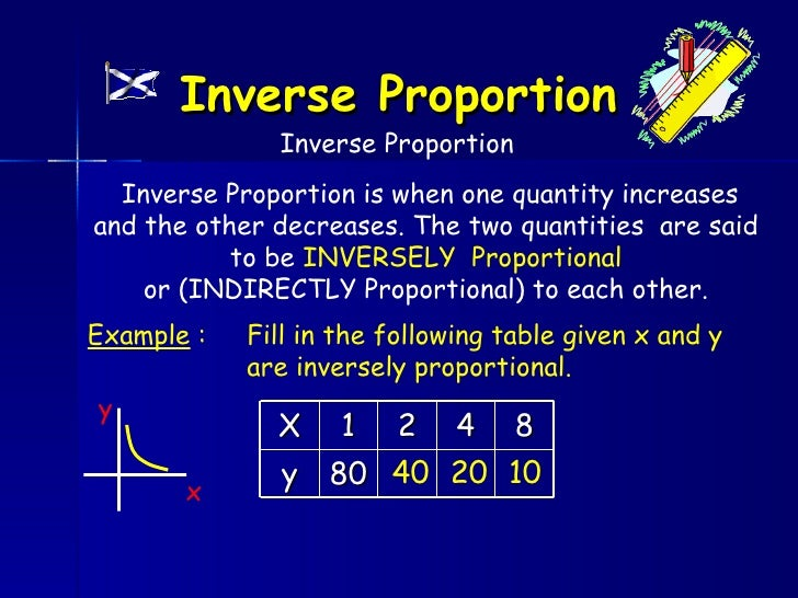 how to write one formula is inverse of the other