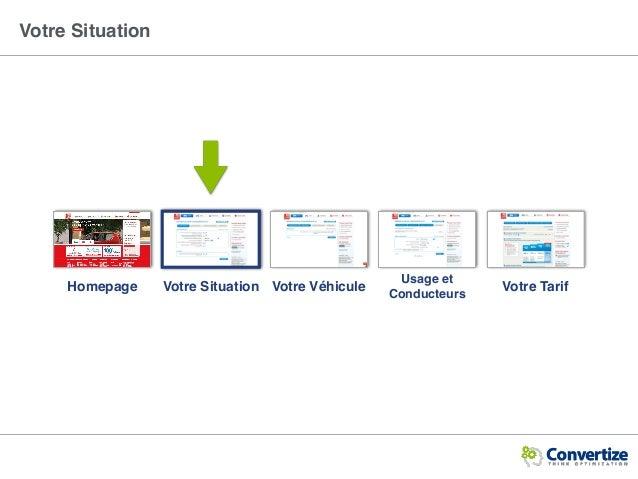 Votre Situation Homepage Votre Situation Votre Véhicule Usage et Conducteurs Votre Tarif