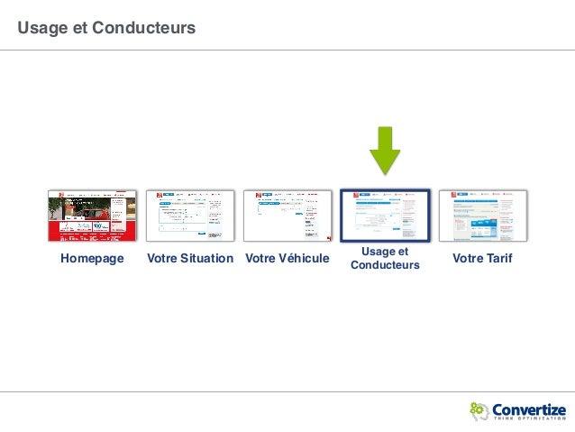 Usage et Conducteurs Homepage Votre Situation Votre Véhicule Usage et Conducteurs Votre Tarif