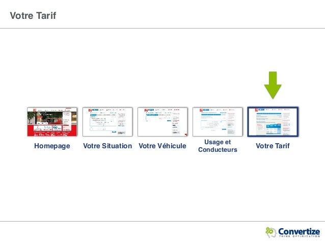 Votre Tarif Homepage Votre Situation Votre Véhicule Usage et Conducteurs Votre Tarif