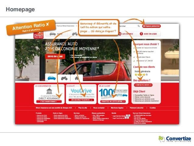 Homepage Beaucoup d'éléments et de Call to action sur cette page … Oú dois-je cliquer ? Attention Ratio ✘ Ratio d'attention