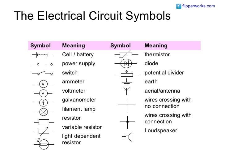 Wiring-diagram-symbols-definitions & Car Wiring Diagram Symbol ...