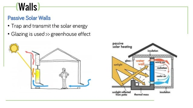 Zero Energy Building Envelope  ponents additionally S0936S as well 200884582898 in addition Small Industrial Shelf Unit besides Lightbox. on large metal storage box