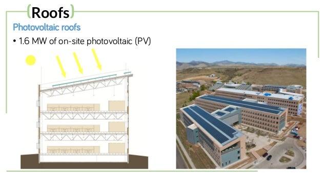 Zero Energy Building Envelope Components