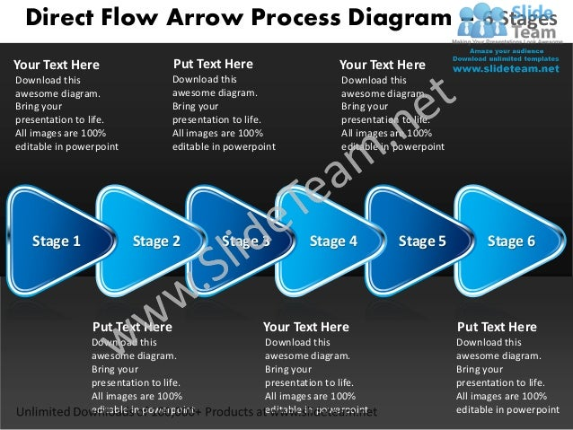 Direct Flow Arrow Process Diagram – 6 StagesYour Text Here                   Put Text Here                     Your Text H...