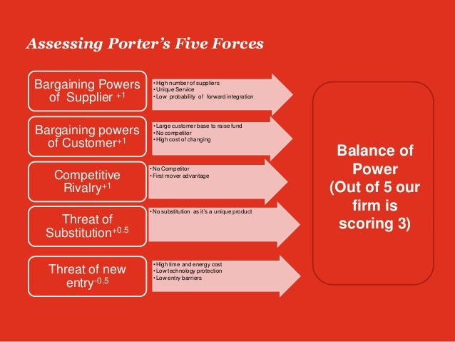 Assessing Porter's Five ForcesBargaining Powers     • High number of suppliers                      • Unique Service  of S...