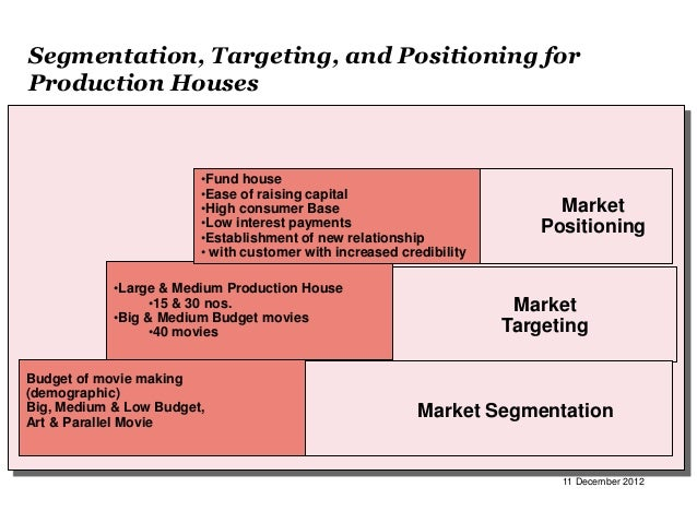Segmentation, Targeting, and Positioning forProduction Houses                        •Fund house                        •E...