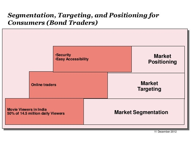 Segmentation, Targeting, and Positioning forConsumers (Bond Traders)                           •Security                  ...