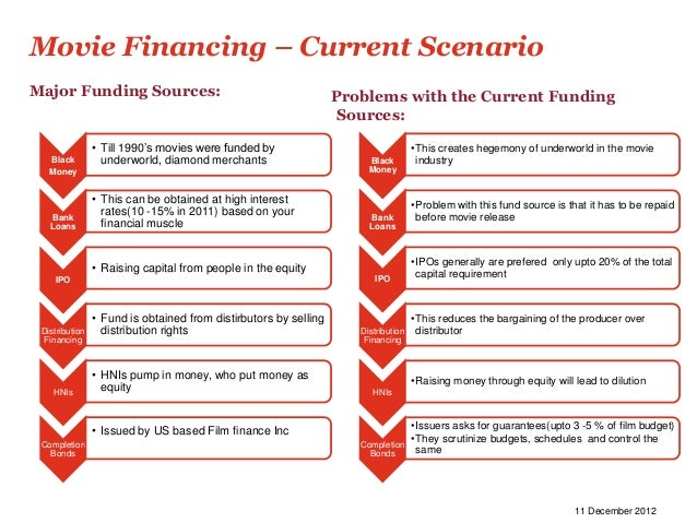 Movie Financing – Current ScenarioMajor Funding Sources:                                            Problems with the Curr...