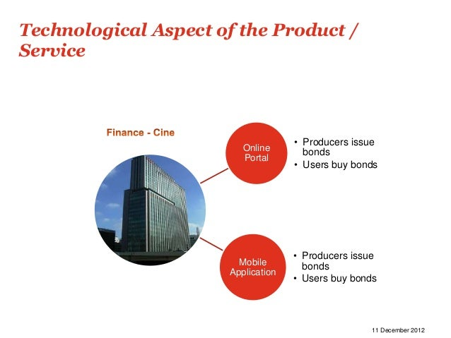 Technological Aspect of the Product /Service                                     • Producers issue                        ...