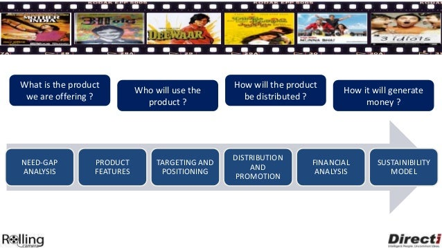 What is the product                              How will the product                            Who will use the         ...