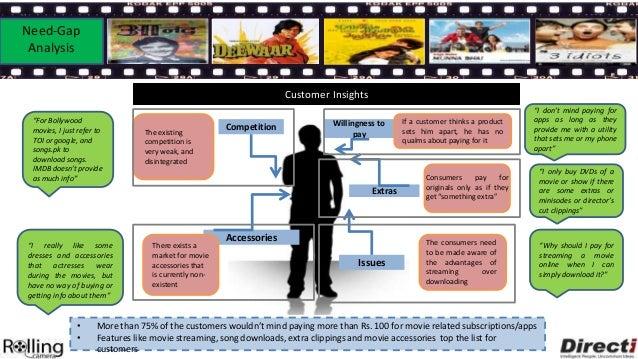 Need-Gap Analysis                                                                     Customer Insights                   ...