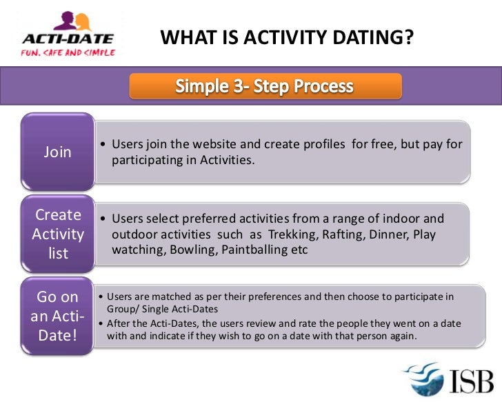 Online-dating-sites in isb