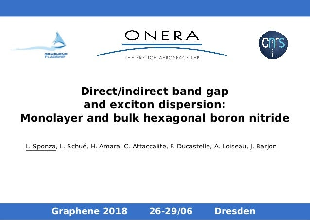 Des questions ouvertes depuis quinze ans ! Direct/indirect band gap and exciton dispersion: Monolayer and bulk hexagonal b...