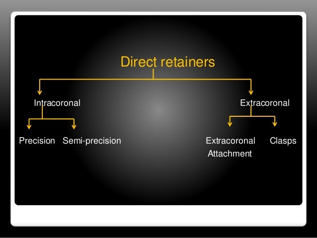 Direct retainers  Intracoronal Extracoronal  Precision Semi-precision Extracoronal Clasps  Attachment