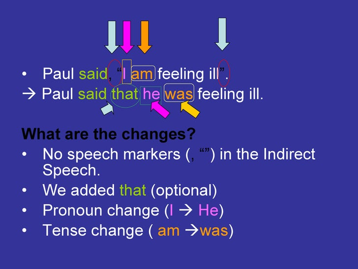 Direct Indirect Speech Slide 2