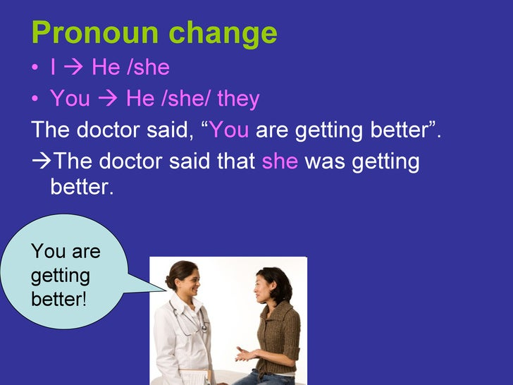 Direct Indirect Speech Slide 3