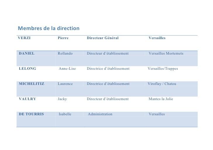 Direction Slide 3