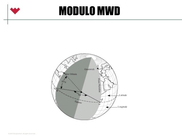 © 2007 Weatherford. All rights reserved. MODULO MWD Directional