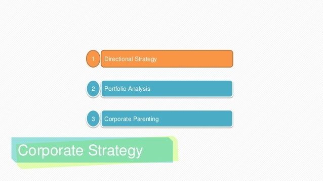 directional portfolio and parenting strategies These issues are dealt with through directional strategy, portfolio analysis, and corporate parenting corporate strategy deals with 3 key issues that a corporation faces: you might also like.