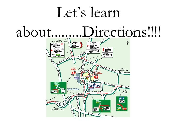 Let's learn about.........Directions!!!!