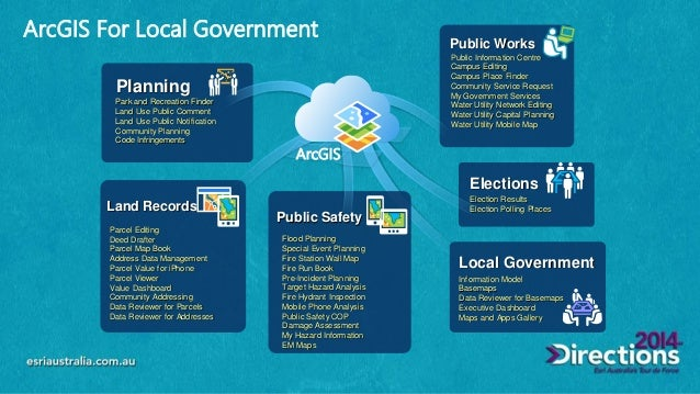 Directions 2014: ArcGIS for the Local Government