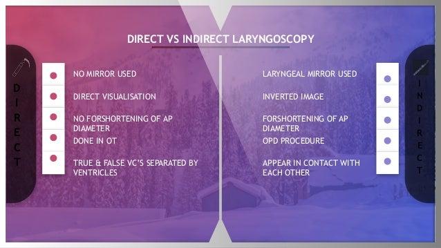Direct Laryngoscopy