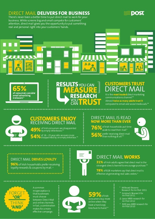 DIRECT MAIL DELIVERS FOR BUSINESSThere's never been a better time to put direct mail to work for yourbusiness. While scree...