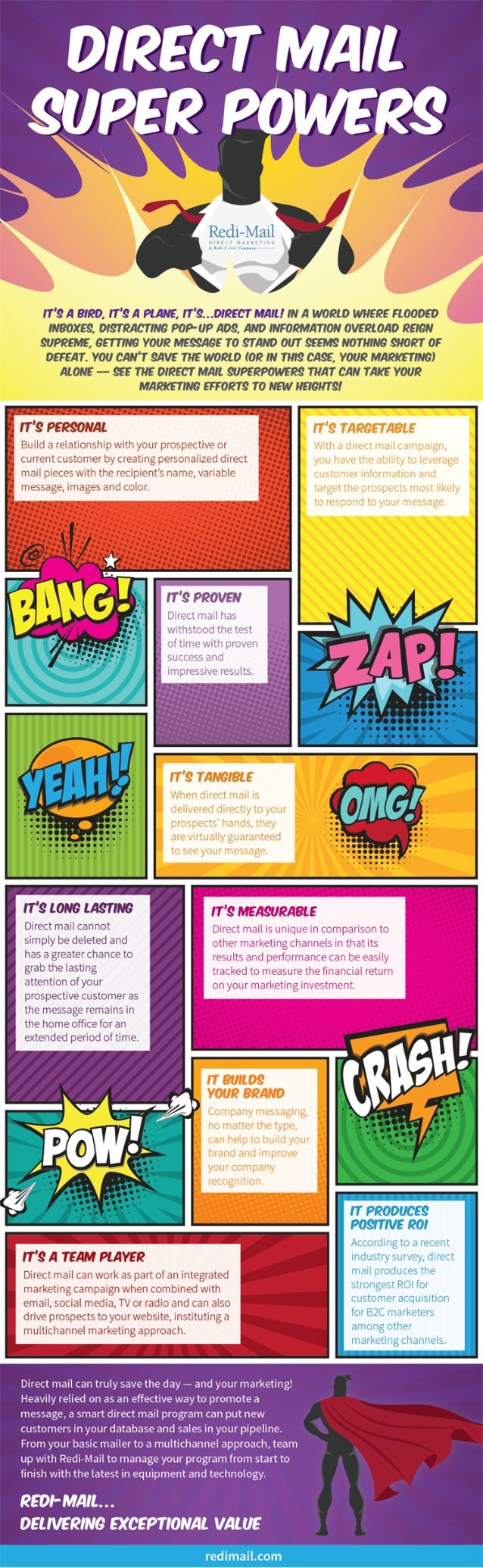 Direct Mail Super Powers