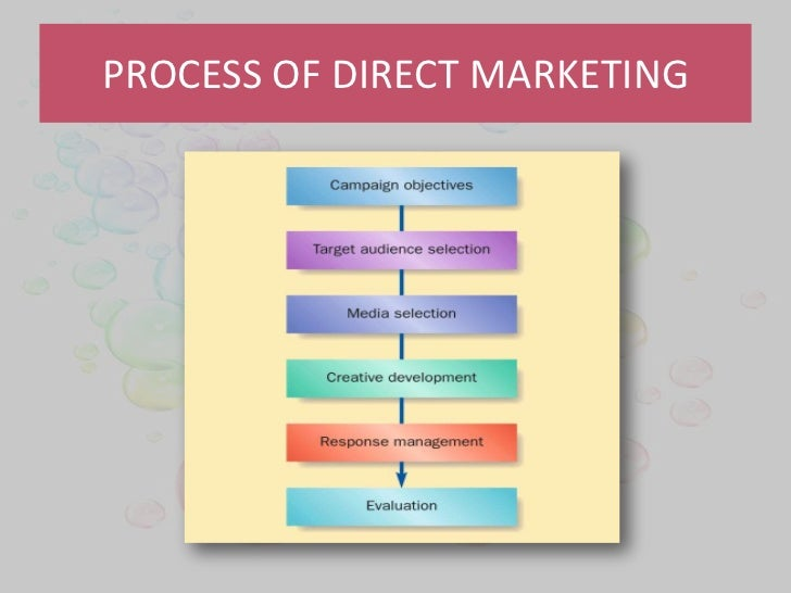 What Should I Sell? A HUGE List of Direct Sales Business Ideas