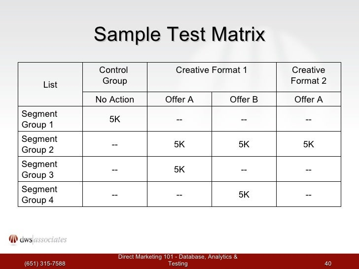 Direct marketing 101 workshop 4 for Database test plan template