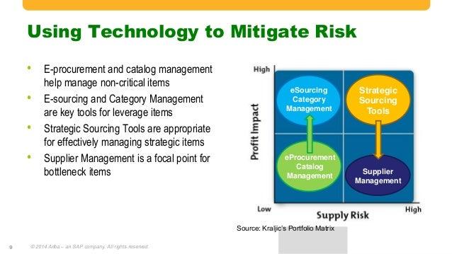 Direct Materials Sourcing Amp Procurement Strategies