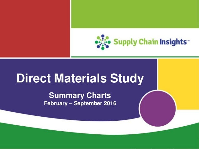 Direct Materials Study 2016 - Summary Charts
