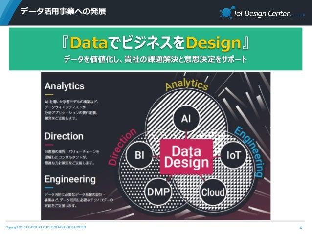 Copyright 2018 FUJITSU CLOUD TECHNOLOGIES LIMITED データ活用事業への発展 4 データを『DataでビジネスをDesign』 データを価値化し、貴社の課題解決と意思決定をサポート